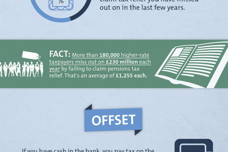 7  easy ways to cut your tax bill today Infographic