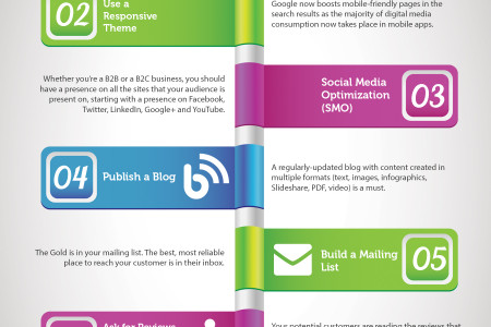 7 Best Practices To Give Your New Business Website A Head Start Infographic
