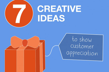 7 Customer Appreciation Ideas Small Businesses Can Actually Use Infographic