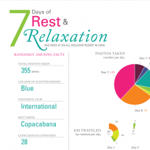 7 Days of Rest and Relaxation Infographic