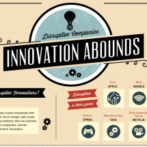 7 Disruptive Innovations That Turned Their Markets Upside Down  Infographic