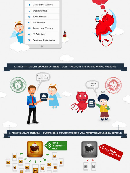 7 Dos and Don'ts of Mobile App Marketing Infographic