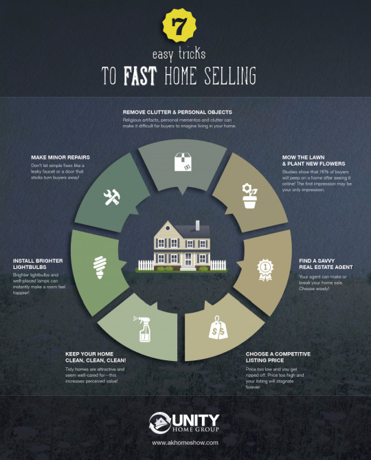 7 Easy Tricks To Fast Home Selling