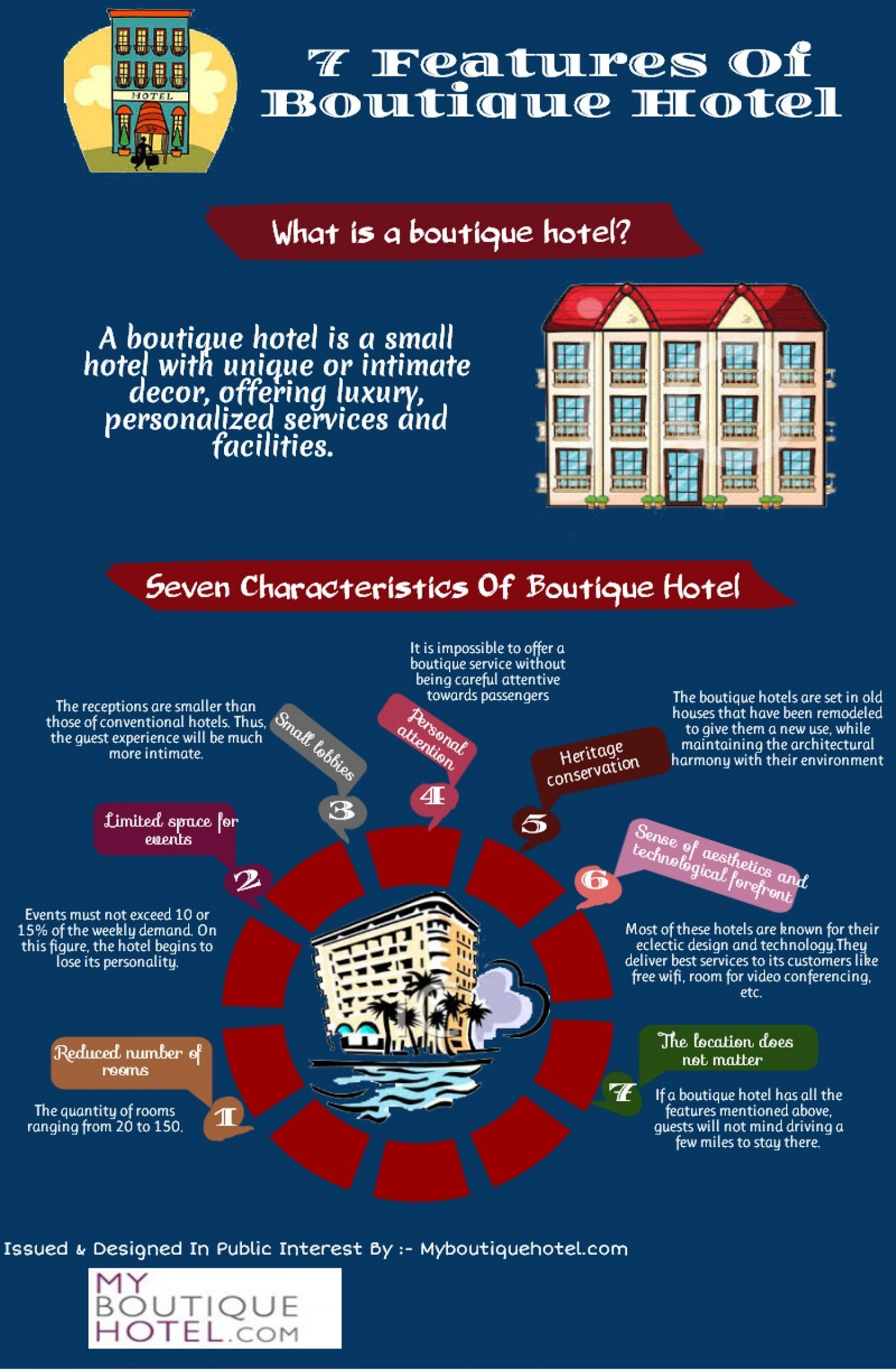 7 features of boutique hotel infographic for Boutique hotel characteristics
