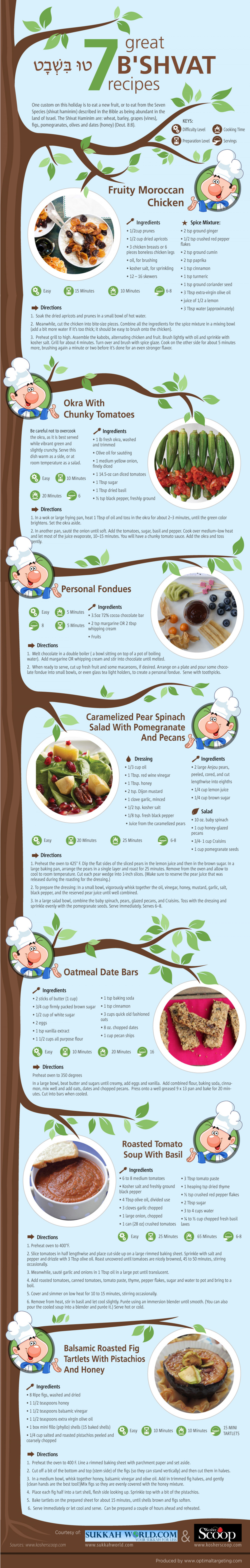 7 Great Tu Bishvat Recipes Infographic