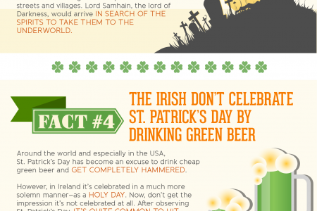 7 Interesting Facts About the Irish Infographic