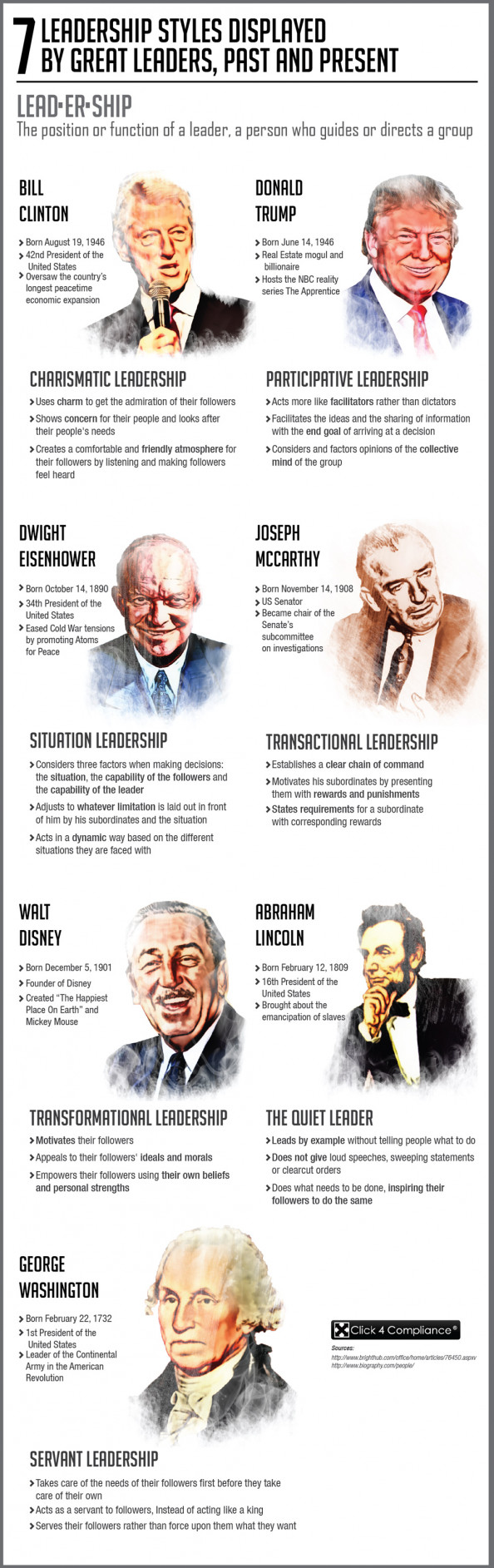 7 Leadership Style Displayed by Great Leaders Infographic