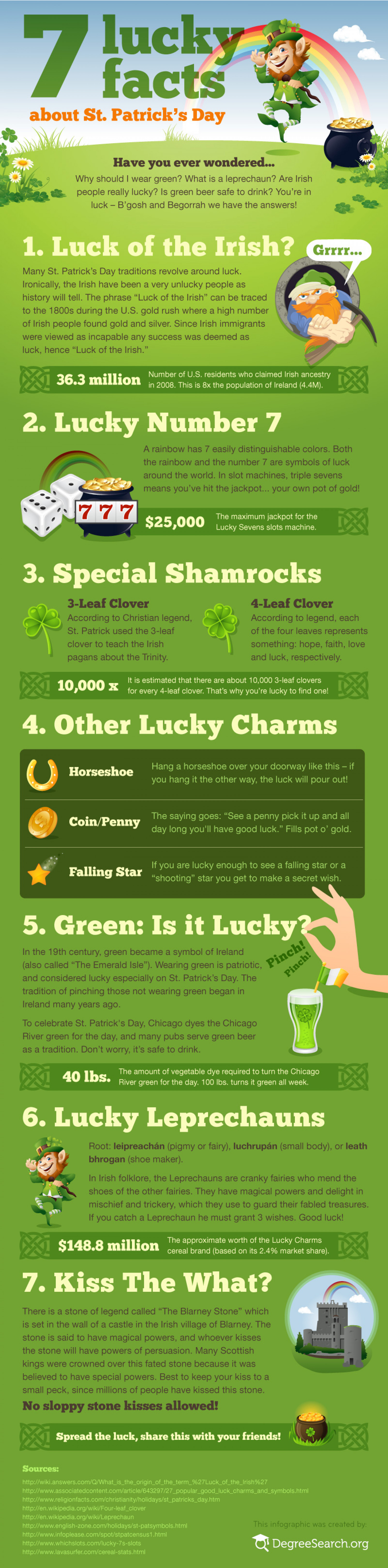 7 Lucky Facts About St. Patricks Day Infographic