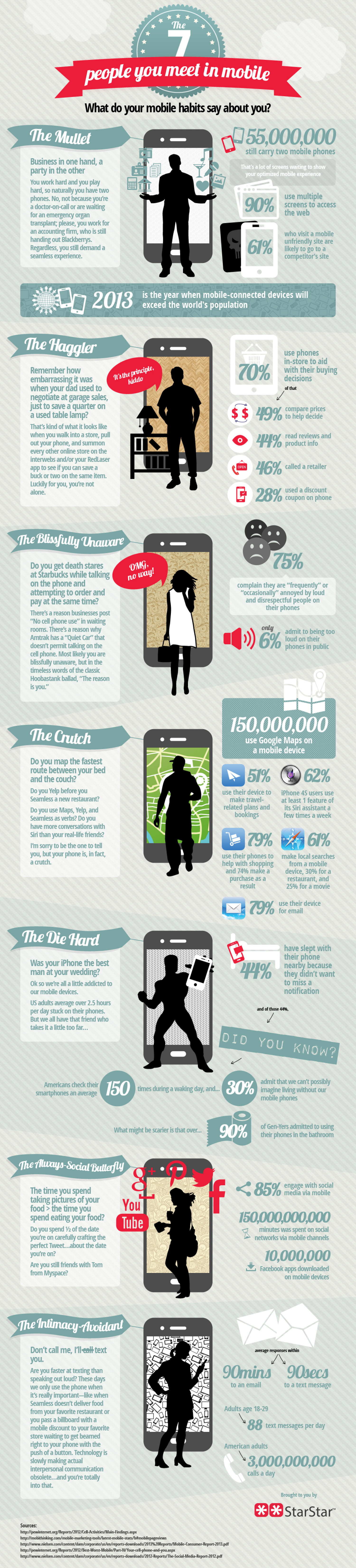 7 people you meet in mobile Infographic