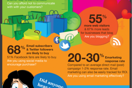 7 reasons to embrace online culture (social media) Infographic