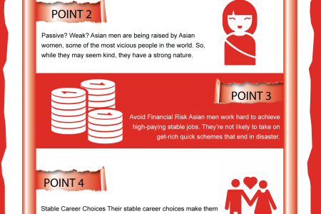 7 Reasons Why Asian Men Are So Hot Infographic