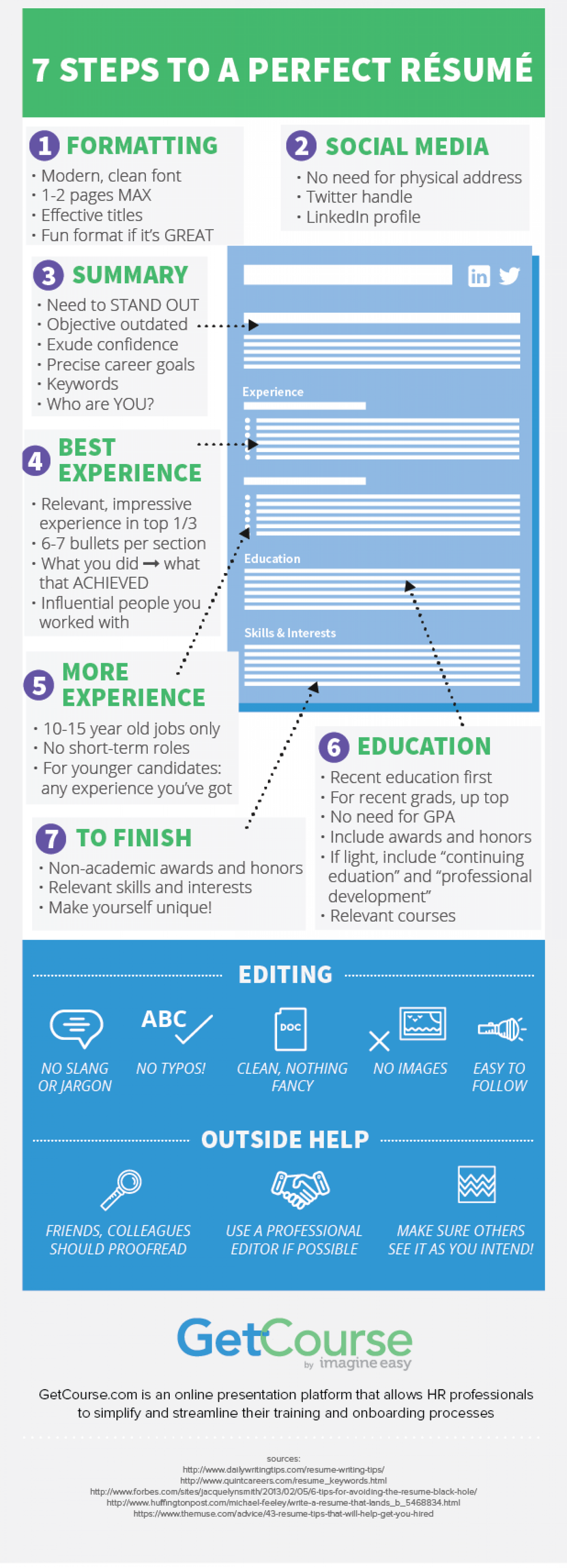 7 Steps to a Perfect Resume Infographic