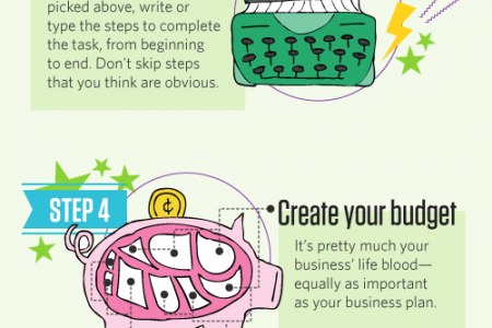 7 Steps to Hiring a Rockstar Virtual Assistant Infographic