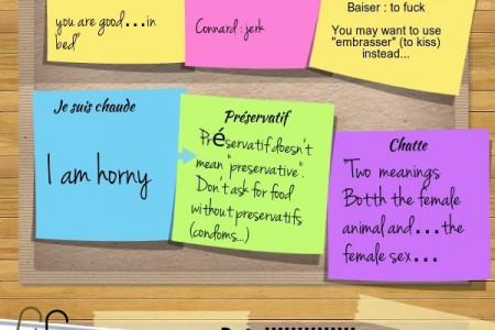 7 things you shouldn't say in France Infographic