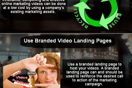 7 Tips For Producing Marketing Videos Infographic