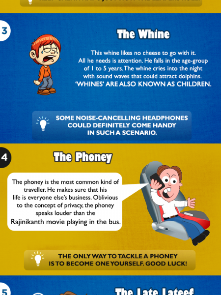 7 Kinds of Bus Travelers Infographic