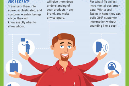 7 Ways Clienteling Can Transform Associates to Superheroes Infographic