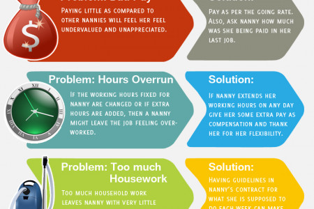 7 Ways to Keep a Nanny Happy [Infographic] Infographic