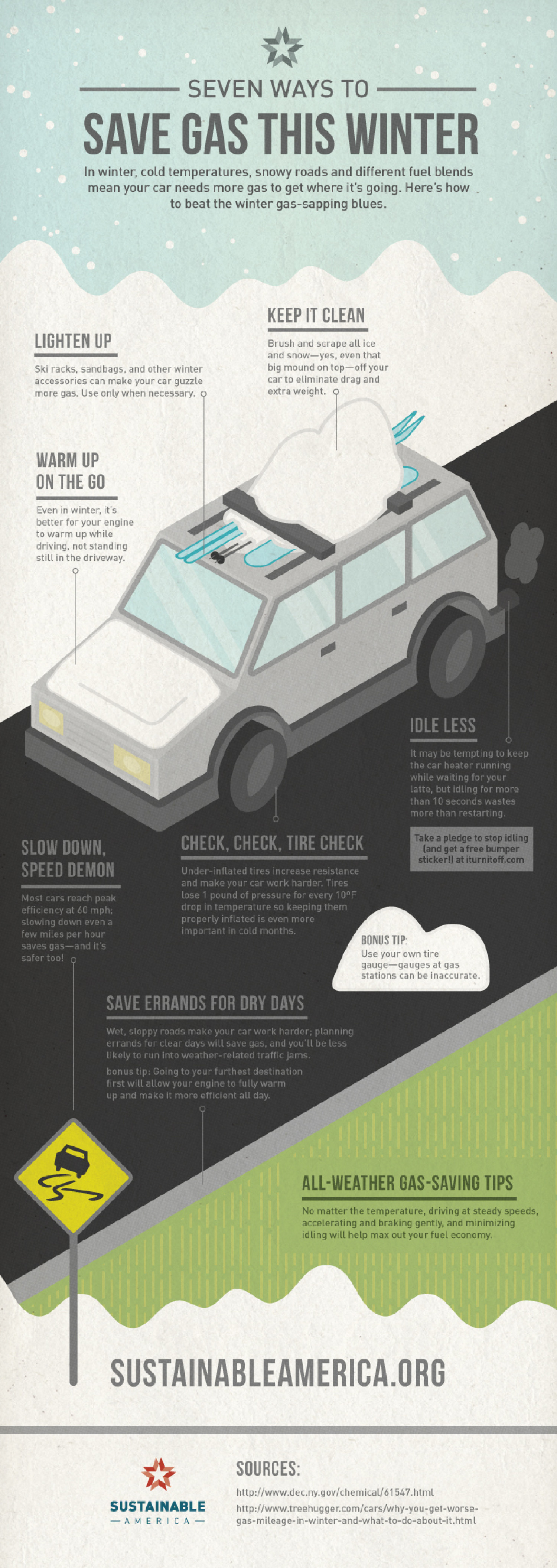 7 Ways to Save Gas This Winter Infographic