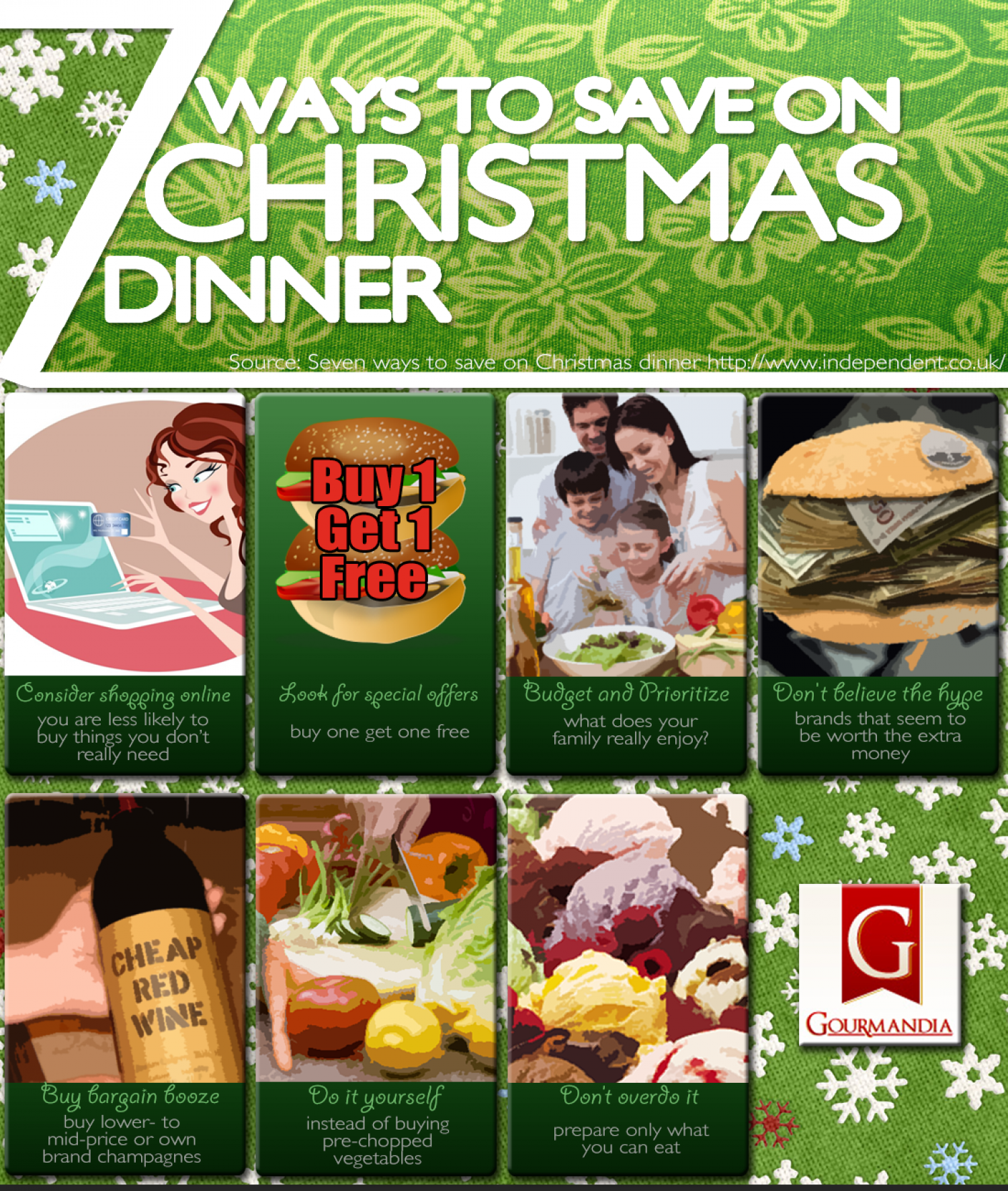 7 ways to Save on Christmas dinner Infographic