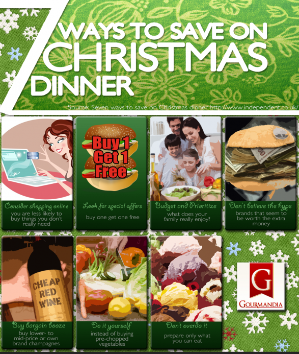 7 ways to Save on Christmas dinner
