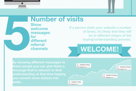 7 Ways website personalization can help you generate more business Infographic
