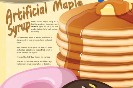 7 Worst Foods to Eat for Breakfast Infographic