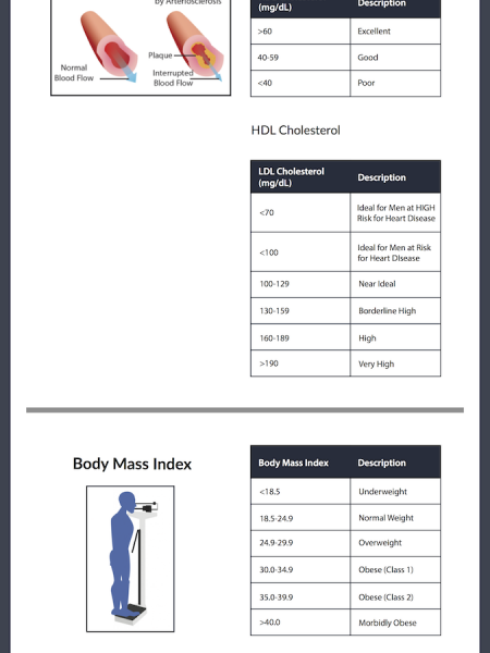 7 Health Numbers Every Man Should Know Infographic