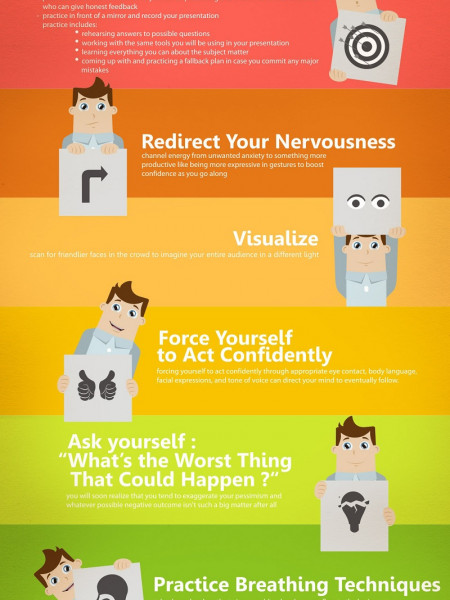 7 Surefire Tips to Overcome Presentation Anxiety Infographic