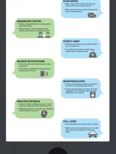 7 Tips to Avoid Texting While Driving Infographic