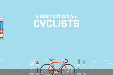 8 Best Cities for Cyclists Infographic