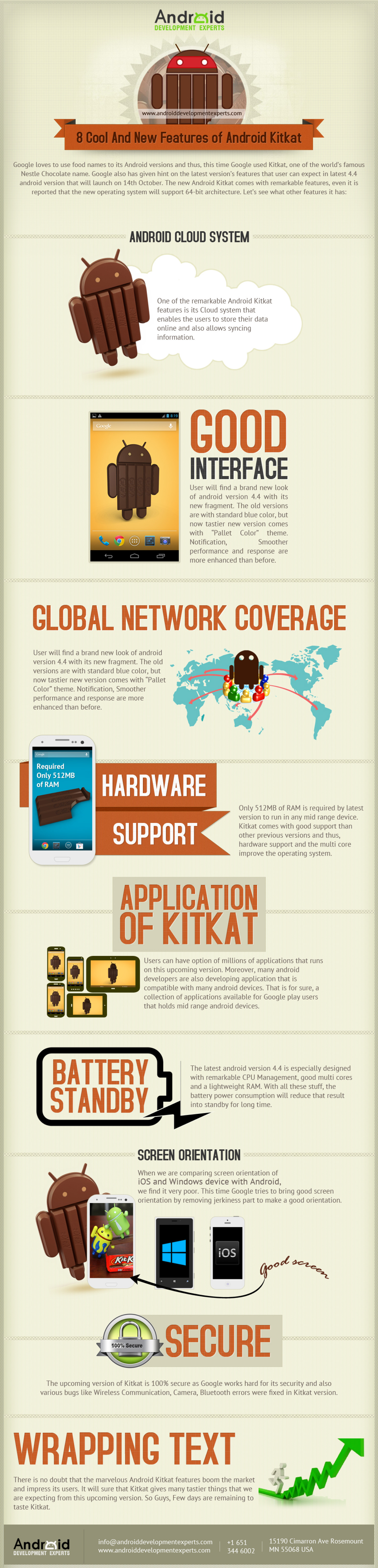 8 Cool And New Features of Android Kitkat Infographic