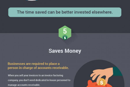 8 GREAT REASONS TO SELL ACCOUNTS RECEIVABLE Infographic