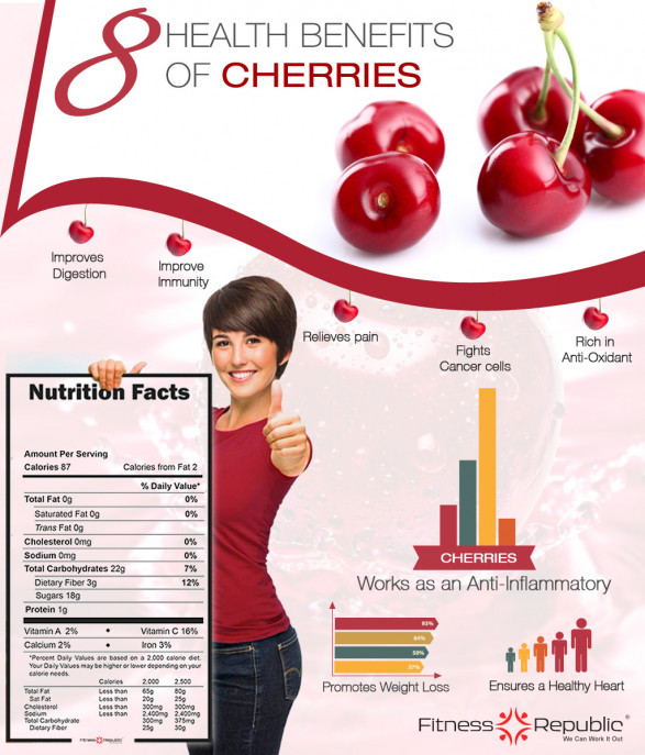 8 Health Benefits of Cherries