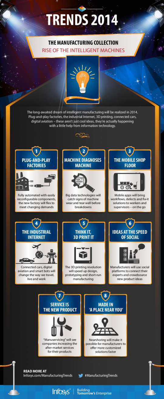 8 Manufacturing Trends For 2014