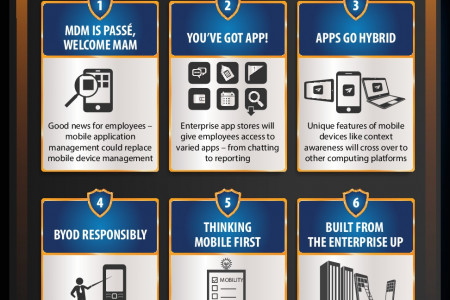 8 Mobility Trends For 2014 Infographic