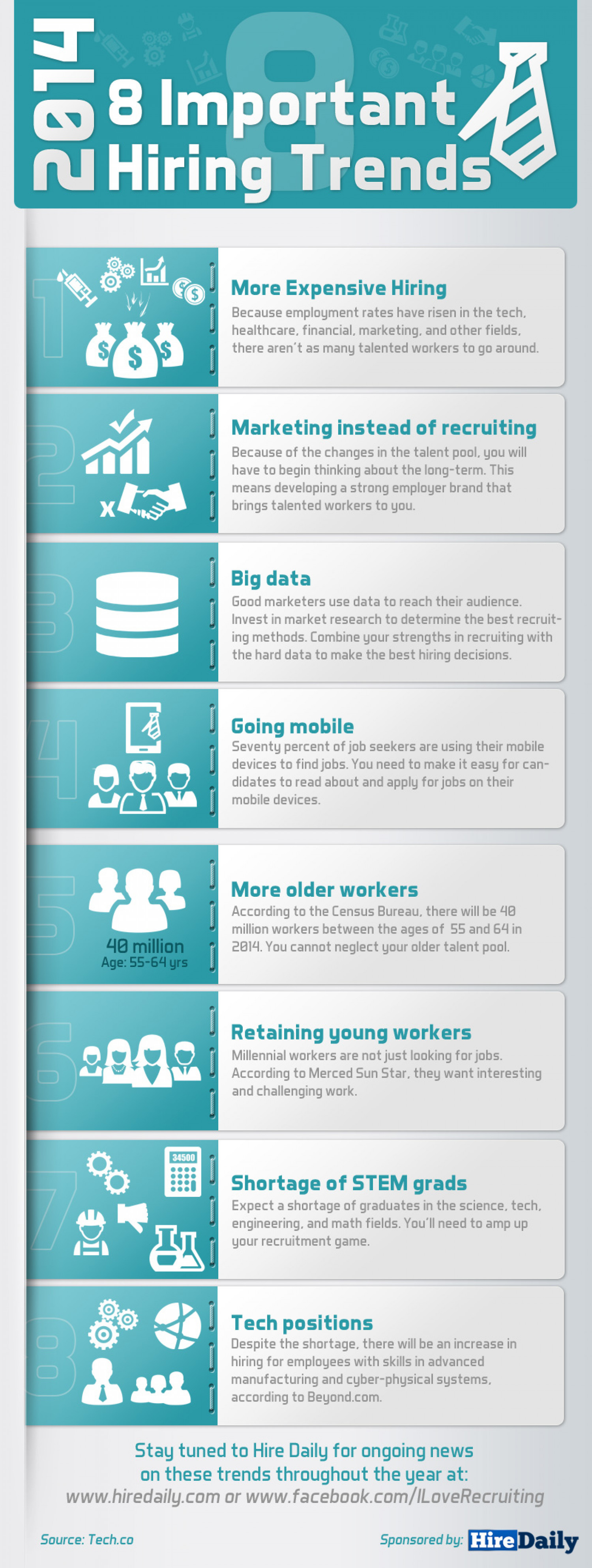 8 Most Important Hiring Trends for 2014 Infographic