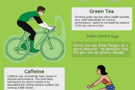 8 Nutritional Tips For Cyclists Infographic