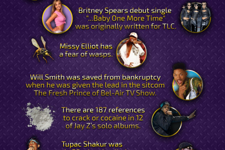 8 Old Skool RnB and Hip Hop Facts Infographic