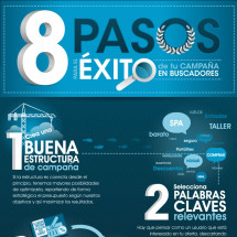 8 Pasos SEM Infographic