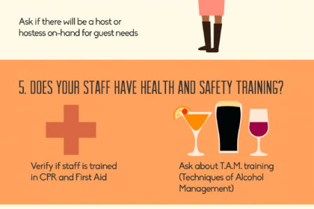 8 Questions to Ask Your Wedding Venue Infographic