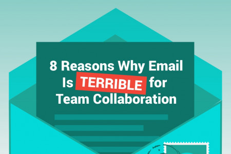 8 Reasons Email is Terrible for Team Collaboration & Communication Infographic