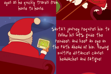 8 Reasons Santa Needs to See an Eye Doctor Infographic