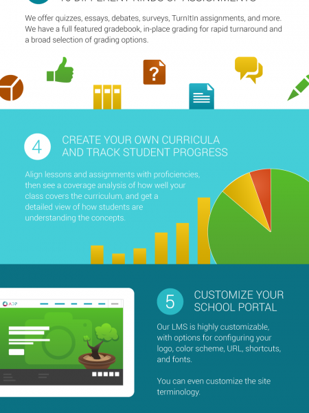 8 reasons to choose NEO as your LMS  Infographic
