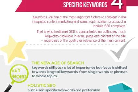 8 Reasons to Implement a Holistic SEO Campaign (Infographic) Infographic
