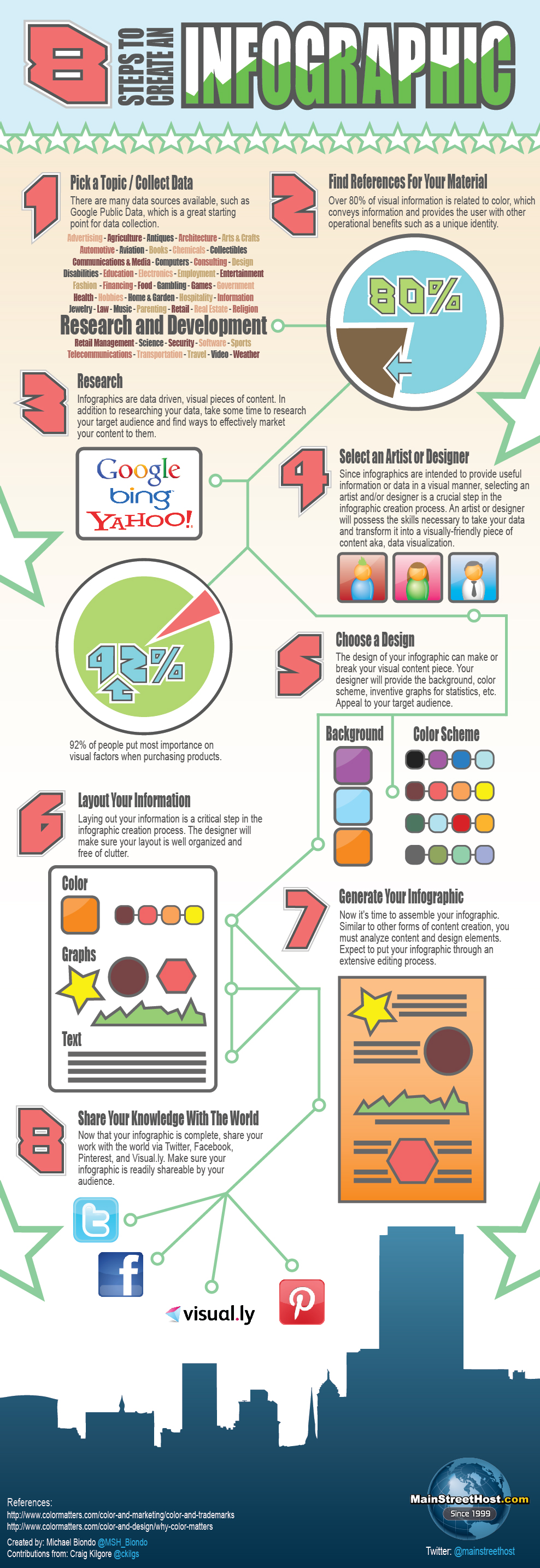 5 Examples of Awesome Infographics and What Makes Them Great ...