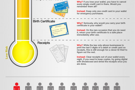 8 Surprisingly Dangerous Items You Keep In Your Wallet Infographic
