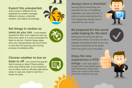 8 Things to Consider for Your PCS (Infographic) Infographic