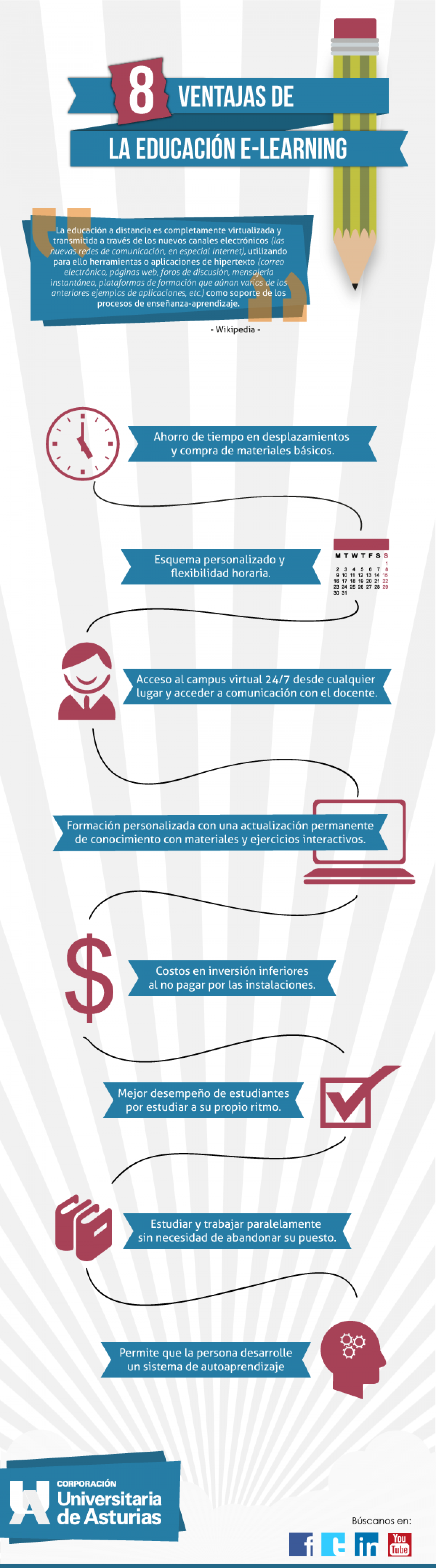 8 ventajas de la educación e-learning Infographic