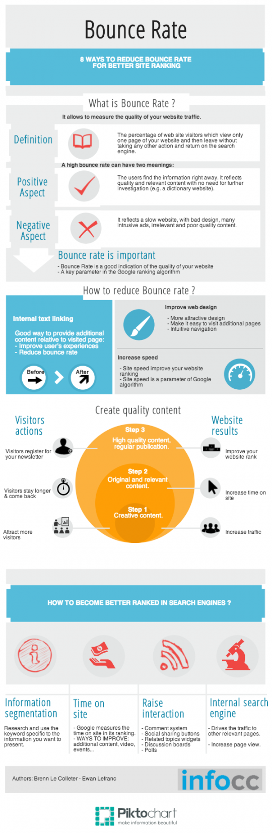 8 Ways to Reduce Website Bounce Rate